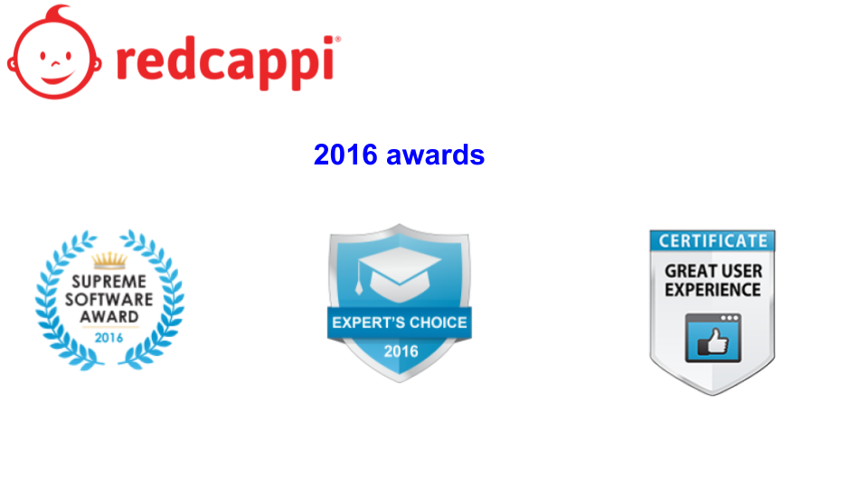 redcappi receives 2016 email marketing software awards